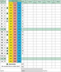 Kurhessischer Golfclub Scorekarte 2019 Innennansicht