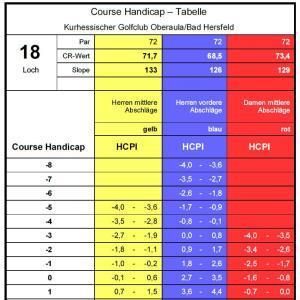 CH-Tabelle-vorschau